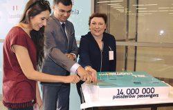 Ryanair świętuje 14 milionów pasażerów w Krakowie