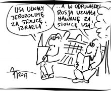 Jerozolima stolicą