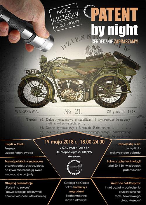 Noc Muzeów w Urzędzie Patentowym RP
